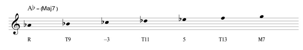 A♭旋律的短音階