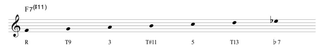 マイルスが使用したF7(#11)スケール