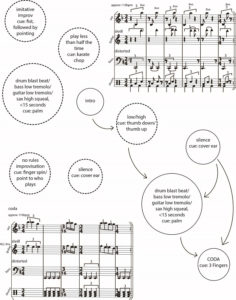 Score by C. Pitsiokos