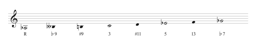 A♭Mixo Lydian ♭9, #9, #11