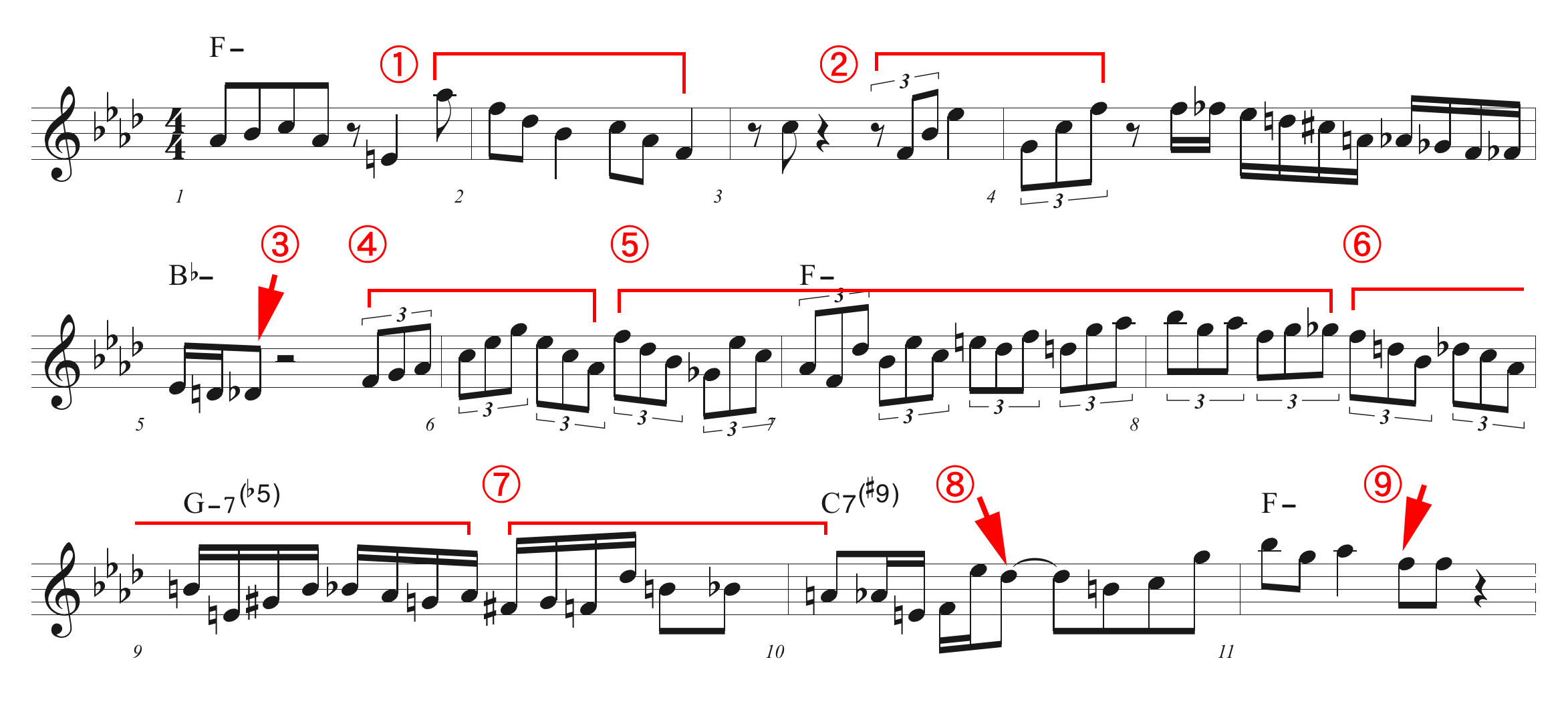 Interplay solo 2nd chorus