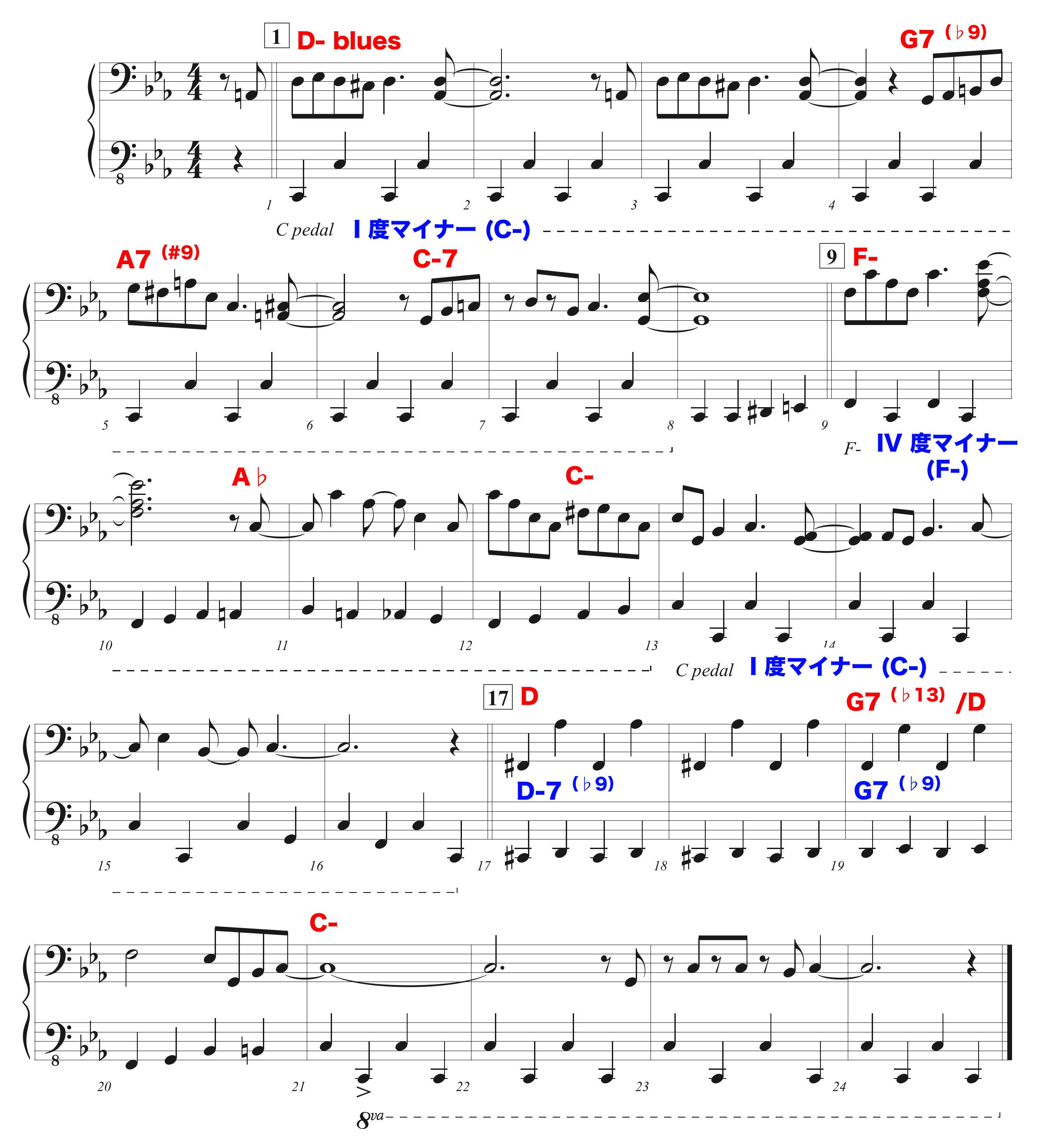 African Village Bedford-Stuyvesant 1st Chorus