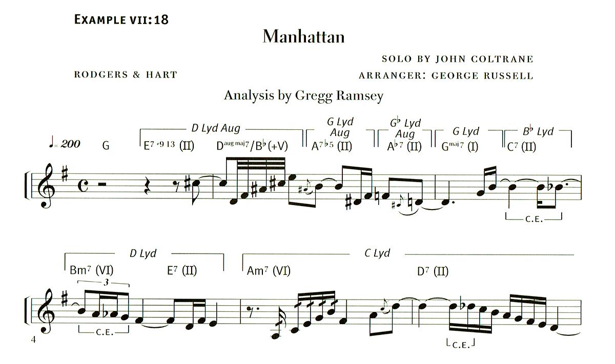 Coltrane Solo on Manhattan