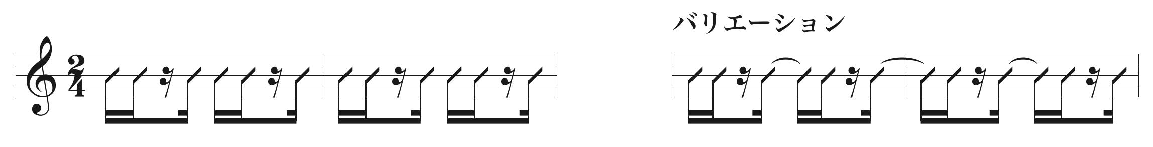 演奏リズムパターン