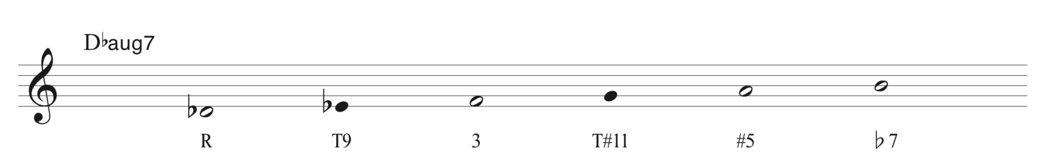 D♭ Whole Tone Scale