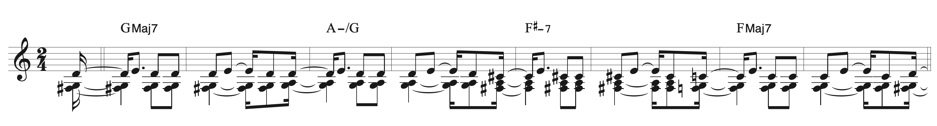 ギター・パターン