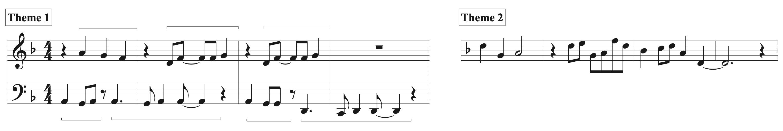 Anthem: Theme 1 & 2